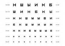 Контроль зрения