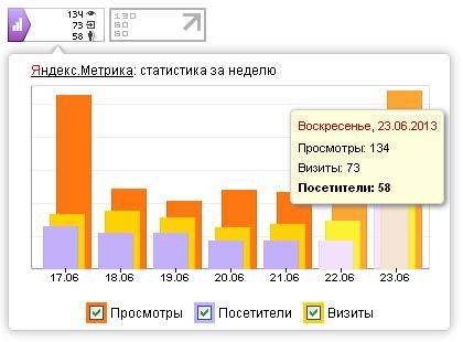 Рекорд посещаемости