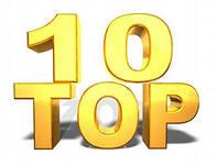 Топ 10 самых популярных заметок блога