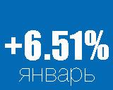 Прибыльность моего ПАММ-счёта «InTEN» за январь 2018: +6.51%