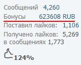 """Сколько зарабатывают на форуме """"Форекс Деньги"""" - forexdengi.com"""