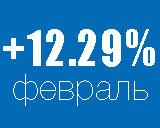 Доходность ПАММ-счёта «inTEN» в феврале 2018 года: +12.29%